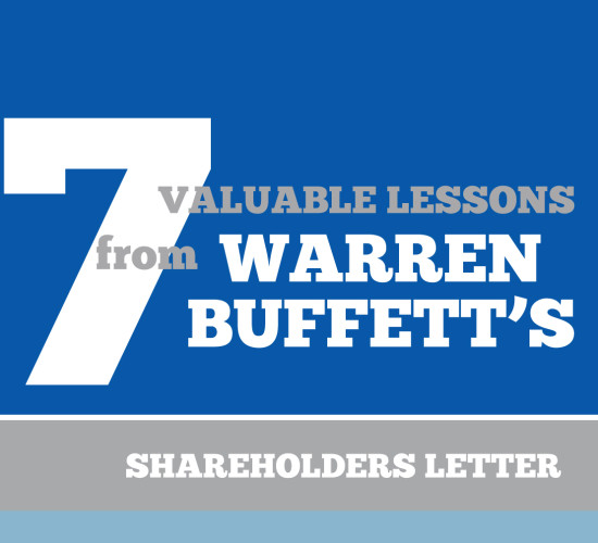 ... Warren Buffett's Annual Shareholders Letter | Learn How To Retire